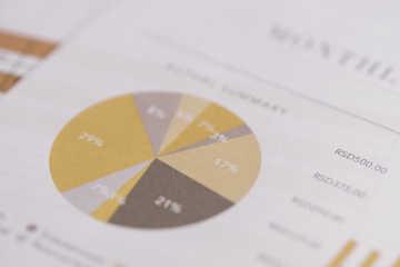 顧客喪失の原因を分析する。